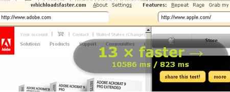 comparar velocidade websites