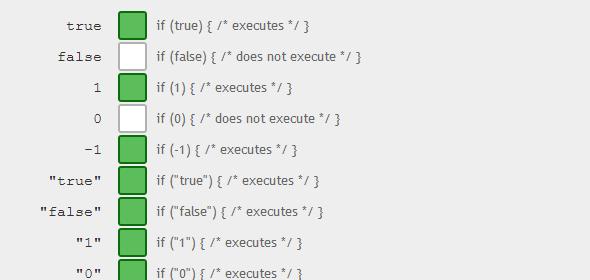 http://dorey.github.io/JavaScript-Equality-Table/