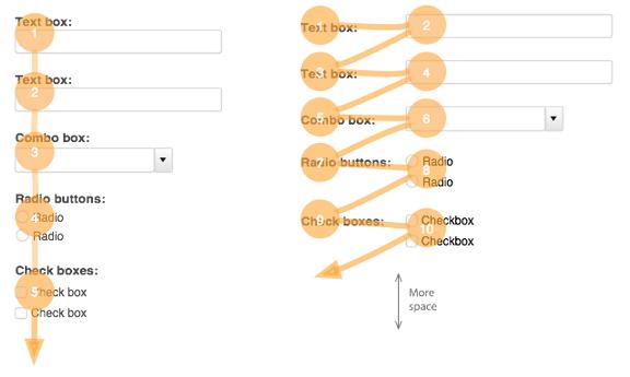 Usabilidade em formulários Mobile
